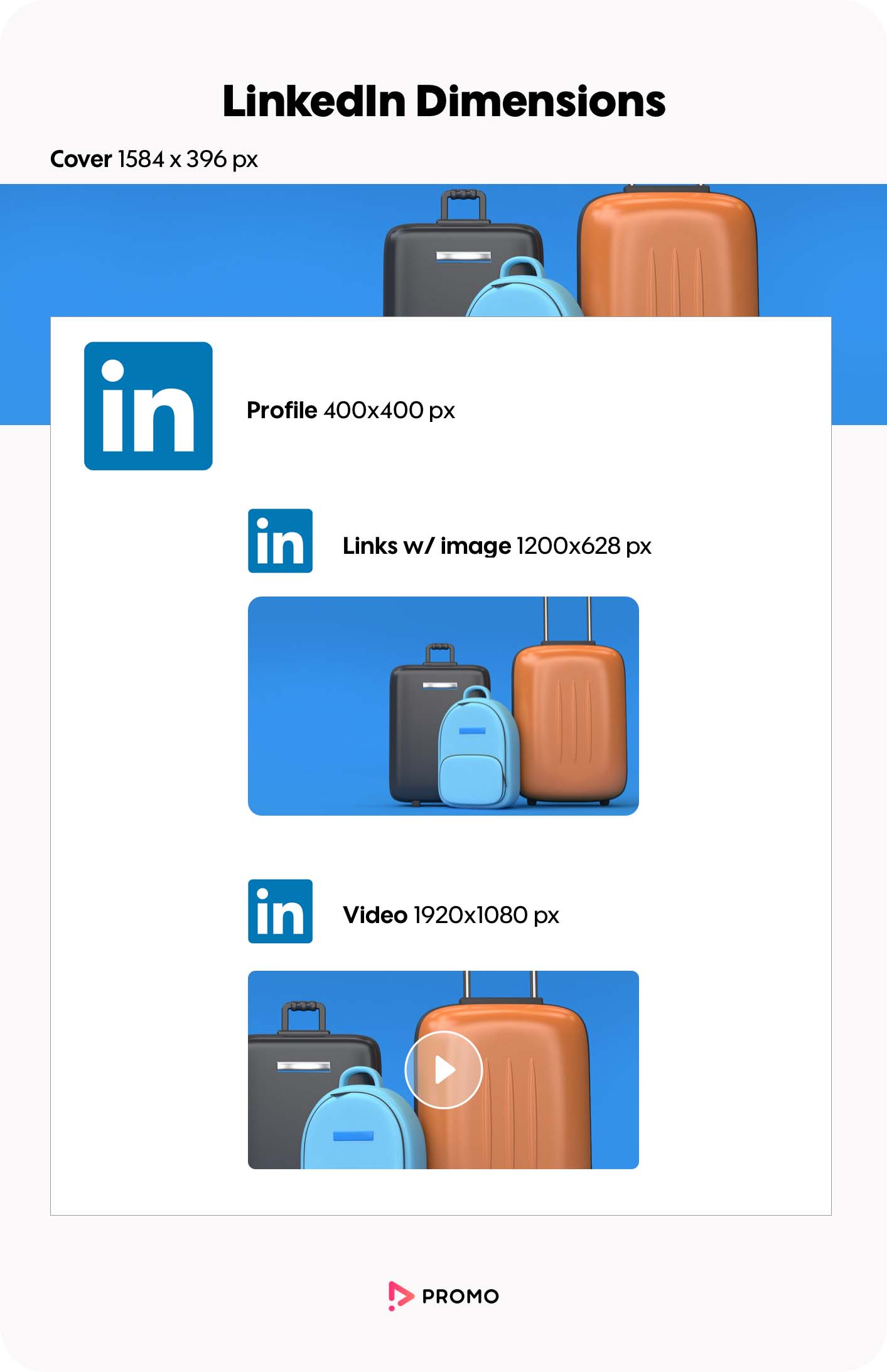 LinkedIn Image Sizes