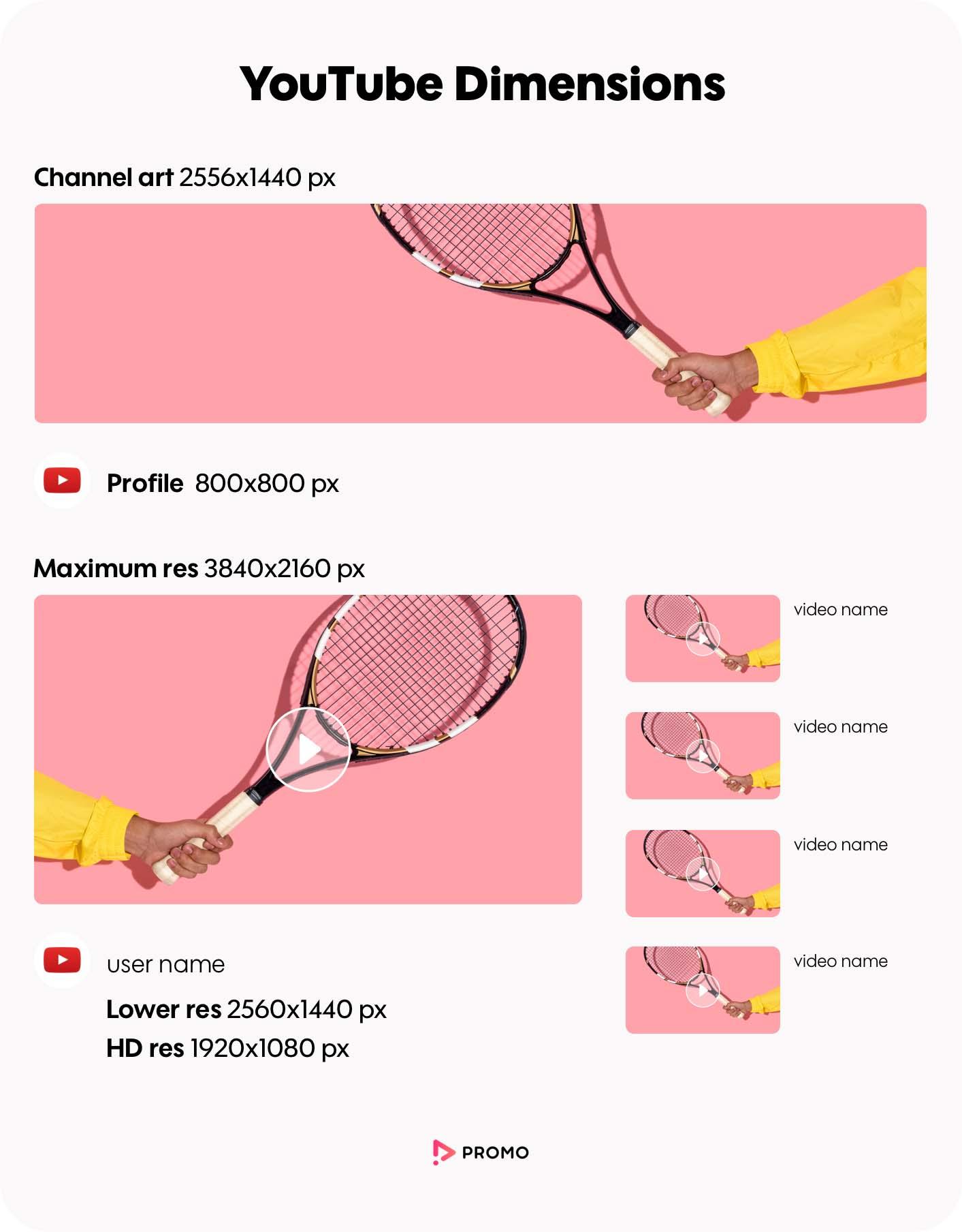 YouTube Sizes