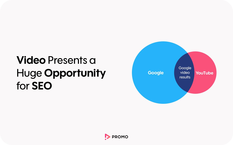 Video SEO for Google & YouTube