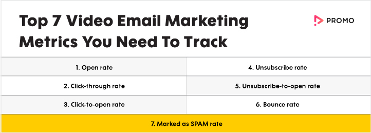 video email metrics