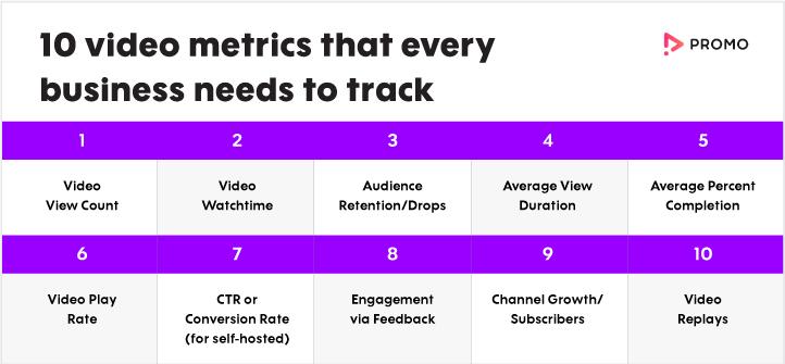 Most Important Video Metrics