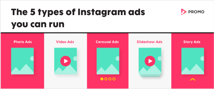 Types of Instagram Ads