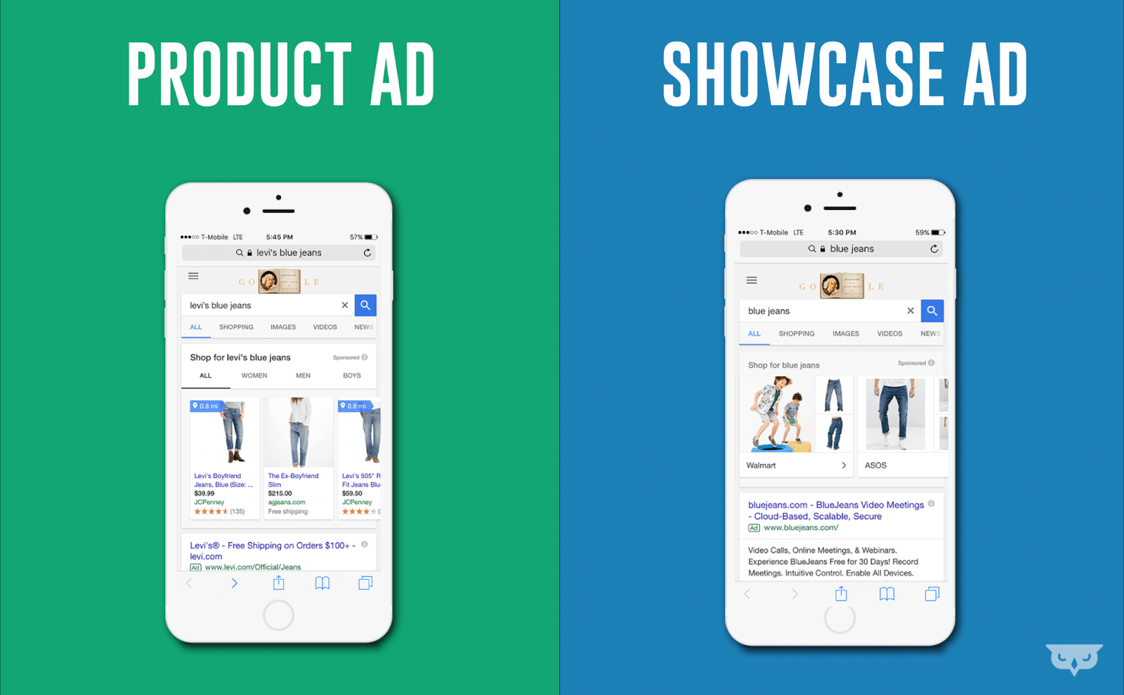 Product Ad vs Showcase Ad