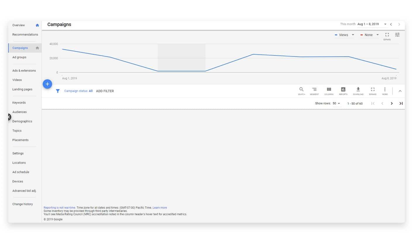 Google ad new campaign