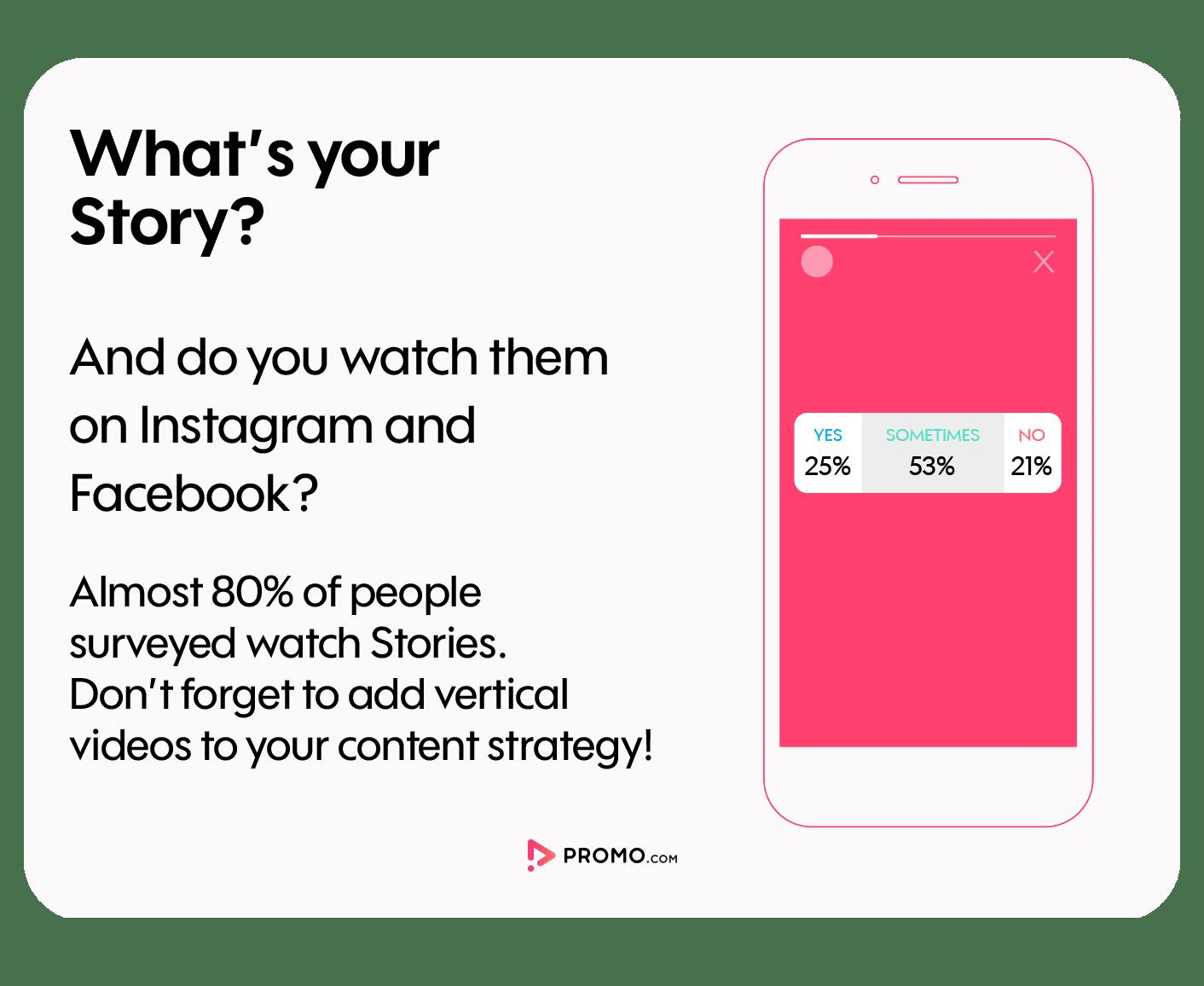 video watching habits 2019