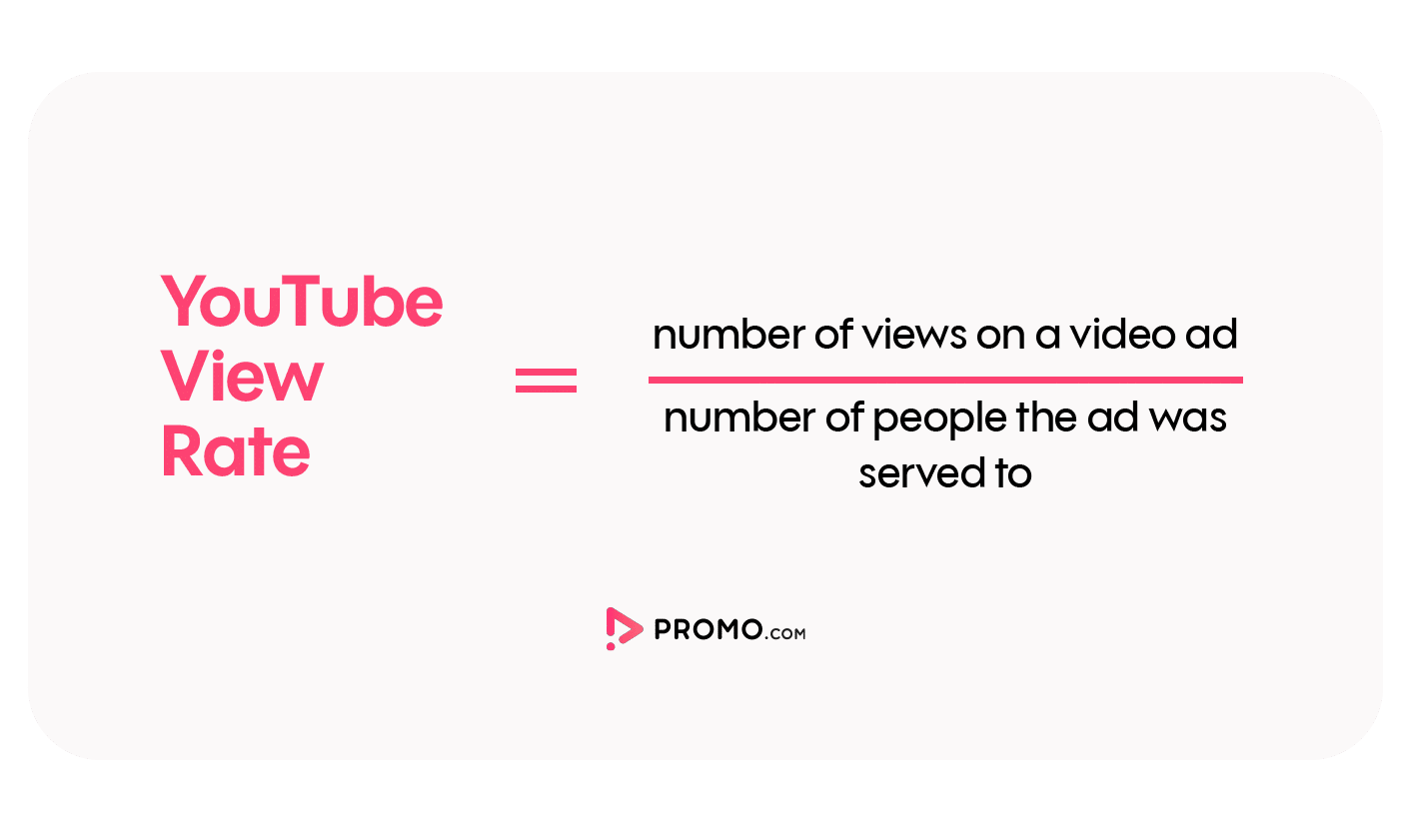 YouTube view rate formula